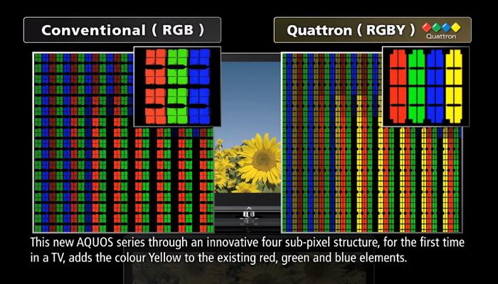 Những công nghệ hinh ảnh nổi bật trên các dòng tivi Sharp 22