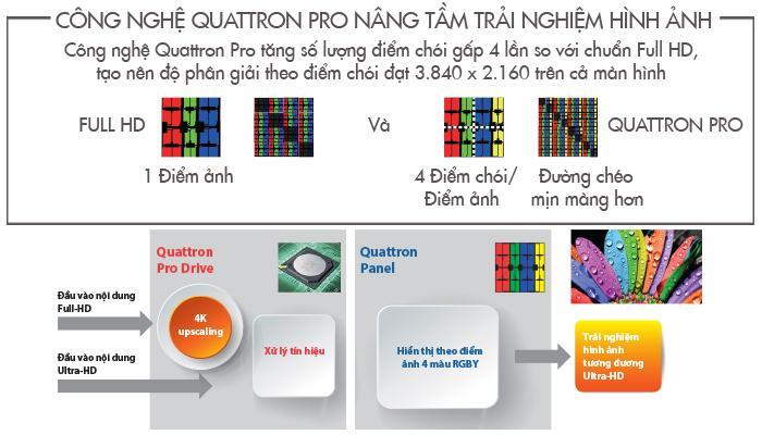 Những công nghệ hinh ảnh nổi bật trên các dòng tivi Sharp 66